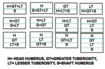 fractura-prox-humero-04